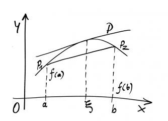 Mathematikintensivkurs 2. und 3. Klasse Gym/NMS