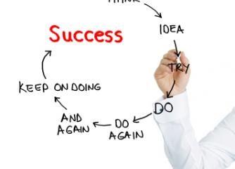 Ausbildung zum/zur zertifizierten Business- Fachtrainer*in mit Schwerpunkt Beratung & Coaching nach ISO  17024 - 190 EH – 150 Std.
