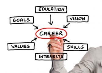 Ausbildung zum/zur zertifizierten Professional Fachtrainer*in  mit Berufsorientierung & Bildungsberatungskompetenz - mit 190 EH – 150 Std.