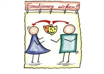 Körpersprache und Emotionen